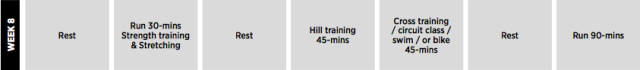 Bristol Half Marathon training week 8 aka the no running week