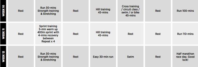 Bristol Half-Marathon race recap part 1