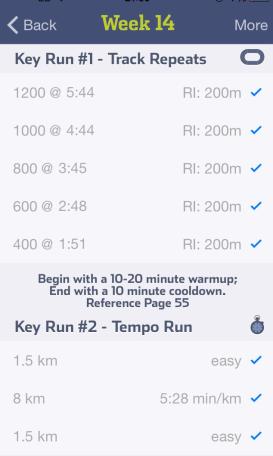 Run less Run faster week 14 training